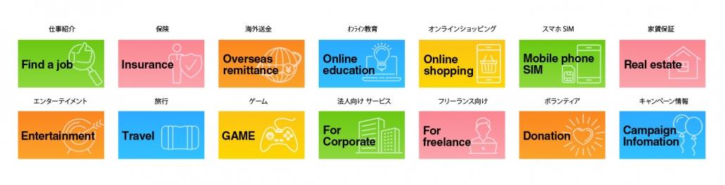 Choy-Sanアプリ カテゴリ
